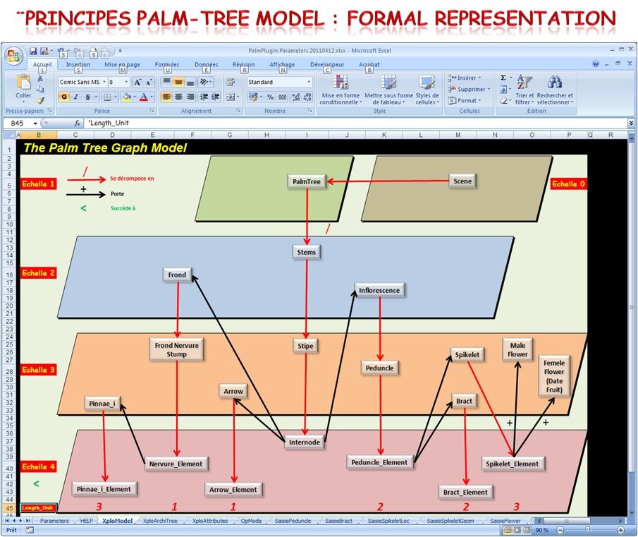 01-principes-formal-representation