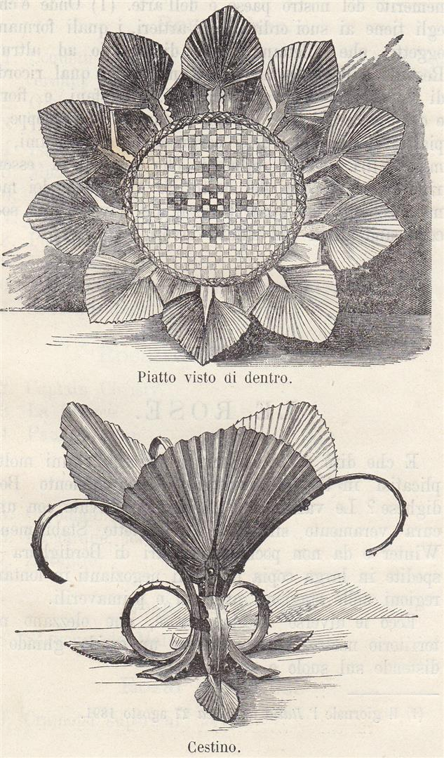 Piatto visto di dentro Cestino 1892